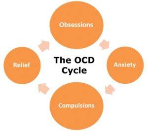 Essay on diagnosis of ocd